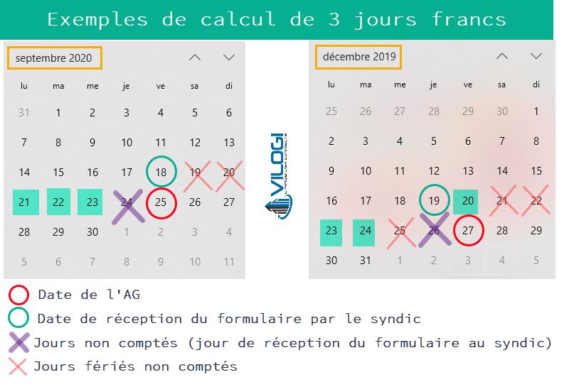 Exemple de calcul des 3 jours francs pour la réception du formulaire de vote par correspondance par le syndic