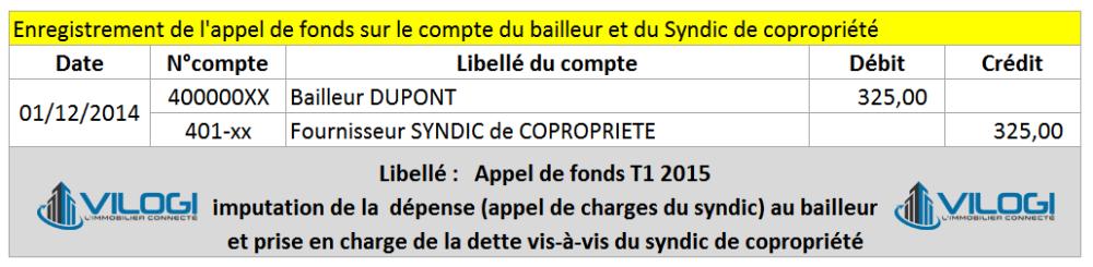 Enregistrement de l appel de fonds sur le compte du bailleur et du Syndic de copropriété