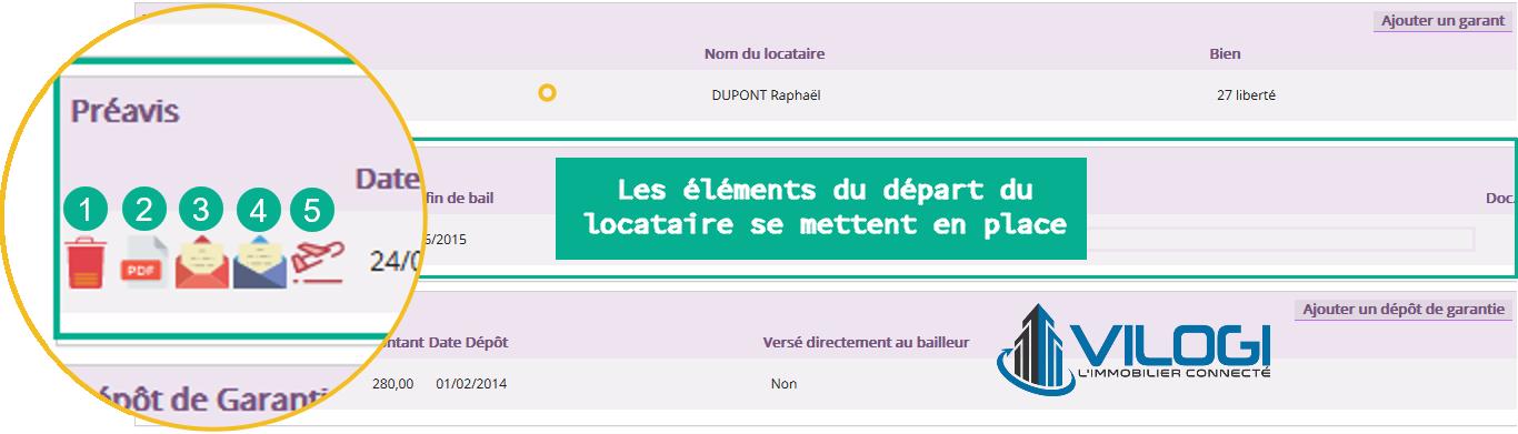 Les différents courriers prépatés par le logiciel de gestion locative pour la sortie du locataire