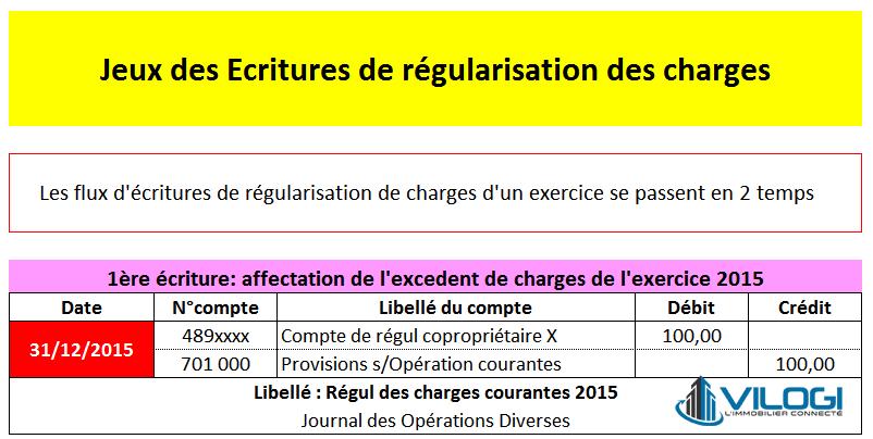 Ecriture de régularisation des charges sur le logiciel syndic