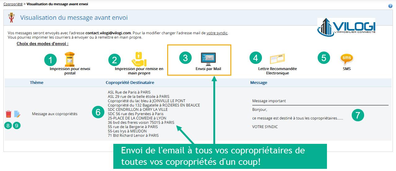 Choix du mode d envoi du message avec le logiciel syndic de copropriété
