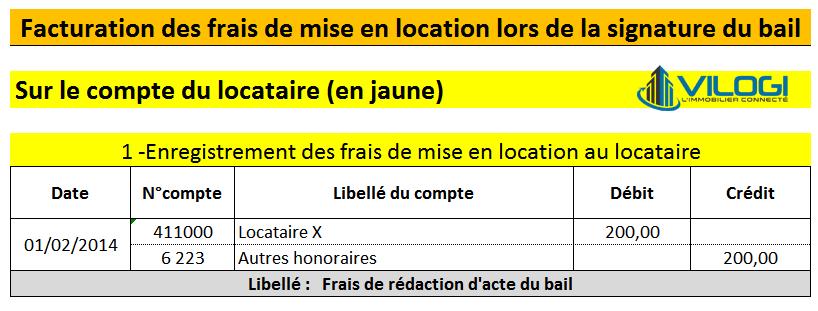 Ecritures de facturation des mises en location sur le logiciel gestion locative