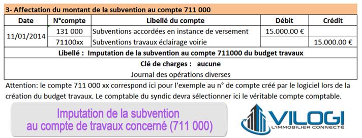 Imputation subvention travaux