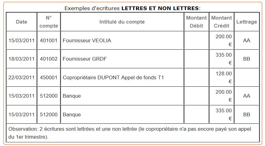 Exemple d écritures lettrées en comptabilité de copropriété