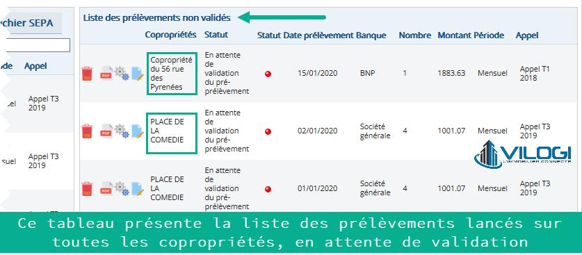Tableau présentant la liste des prélèvements de l ensemble du parc de copropriétés, non validés.