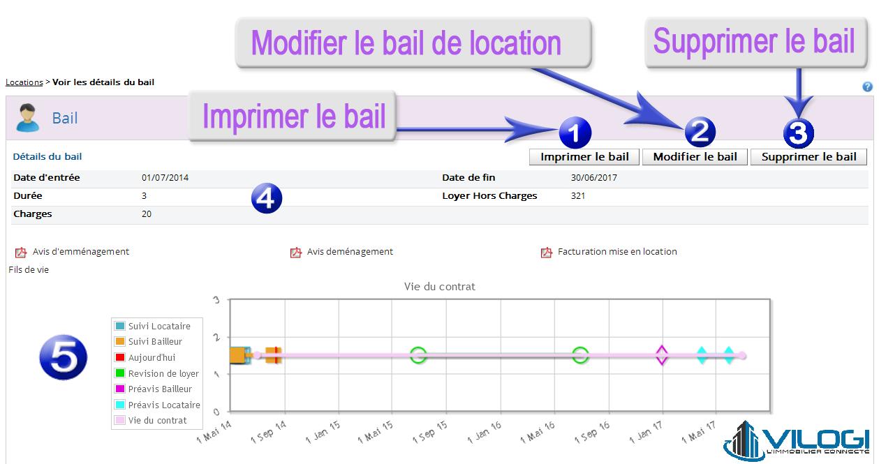 Modifier - imprimer - supprimer le Bail de location d un locataire