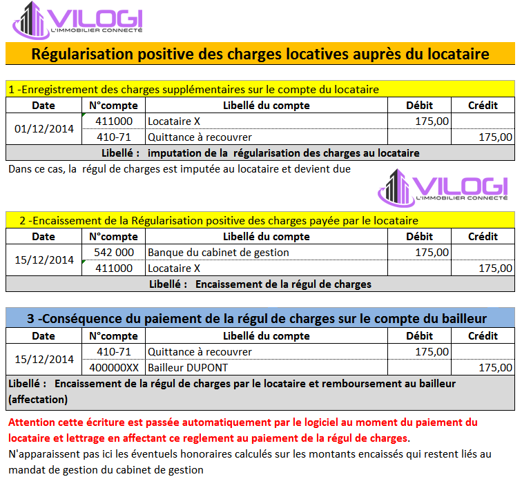 régularisation des charges du locataires avec le logiciel immobilier de gestion locative VILOGI