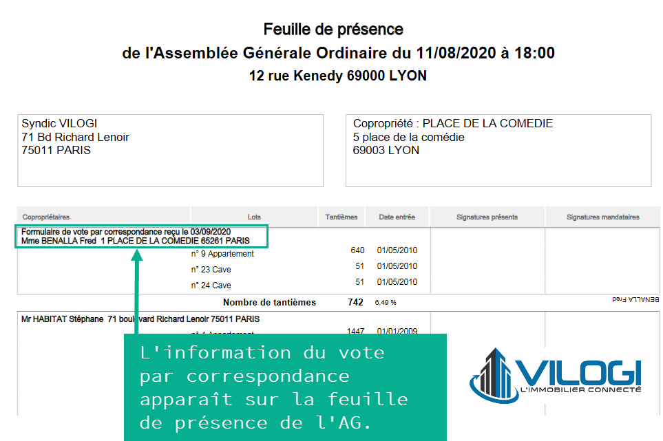 Feuille de présence pour les votants par correspondance en AG copropriété