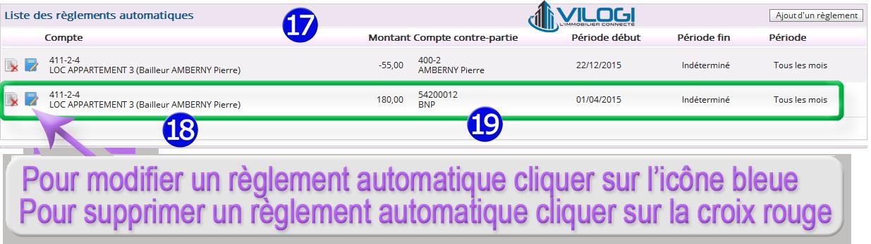 Paiement Des Loyers Par La Caf